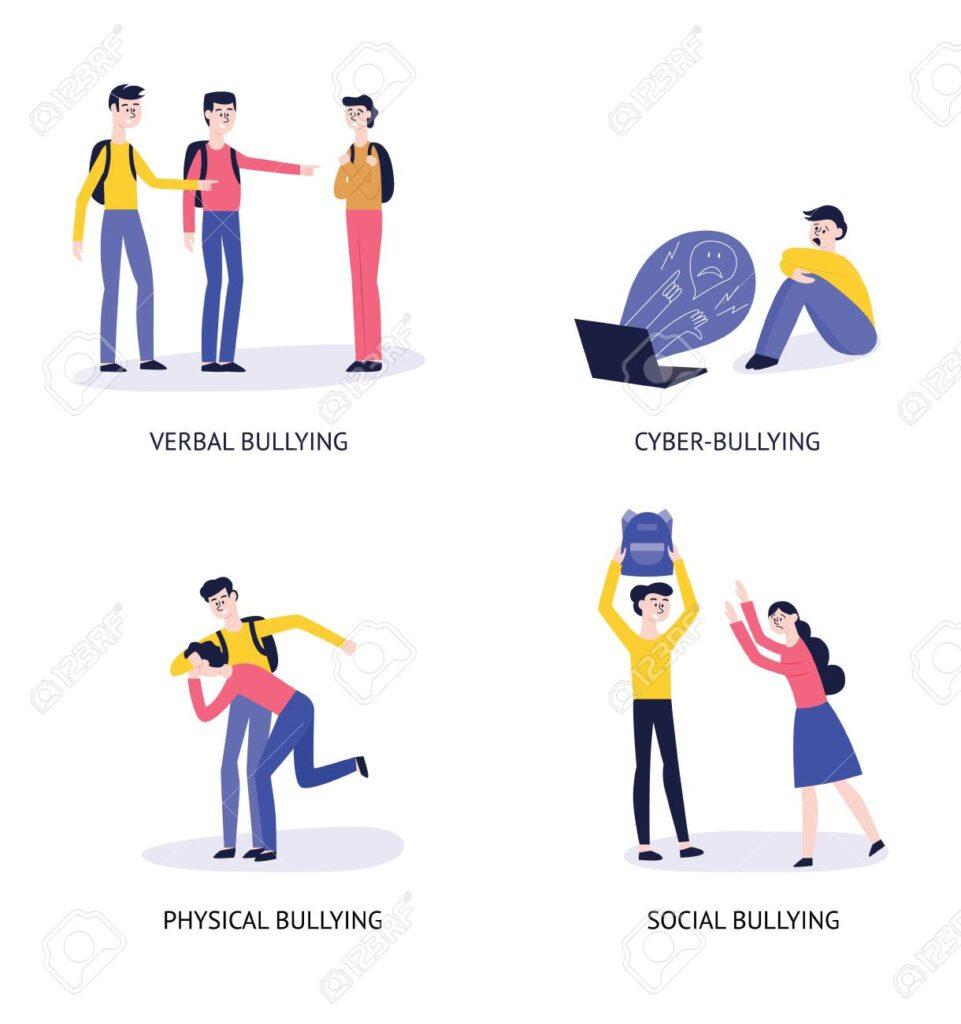 Tipuri de bullying